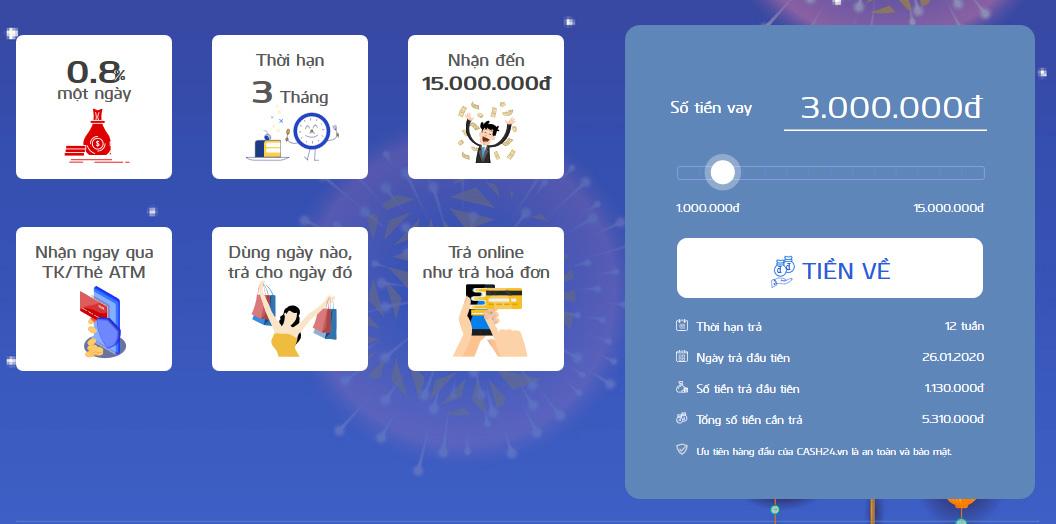 Huong dan vay tien cash24